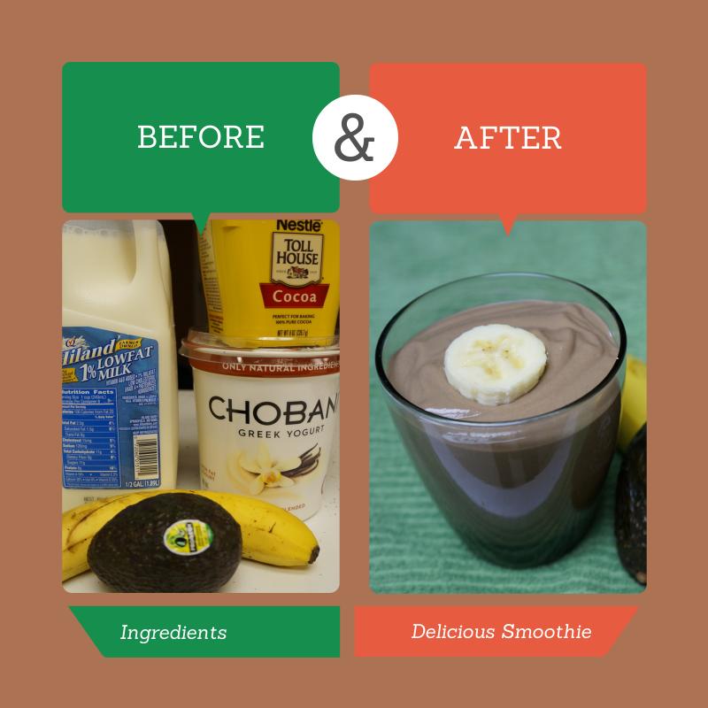 Avocado Banana chocolate smoothie